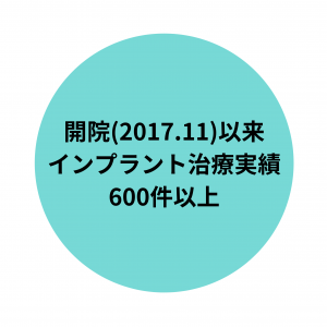 開院以来インプラント治療実績600件以上